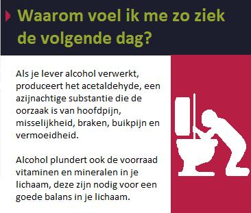 last van maag na alcohol