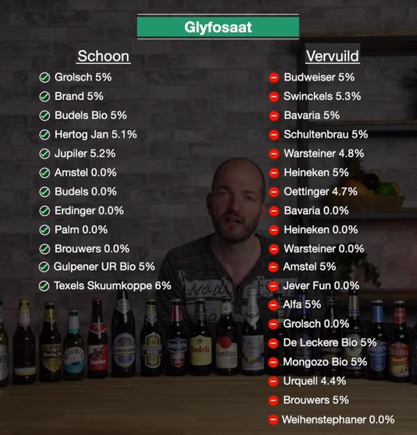 Glyfosaat in bier