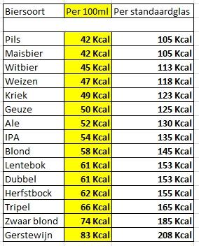 1800 calorieën per dag
